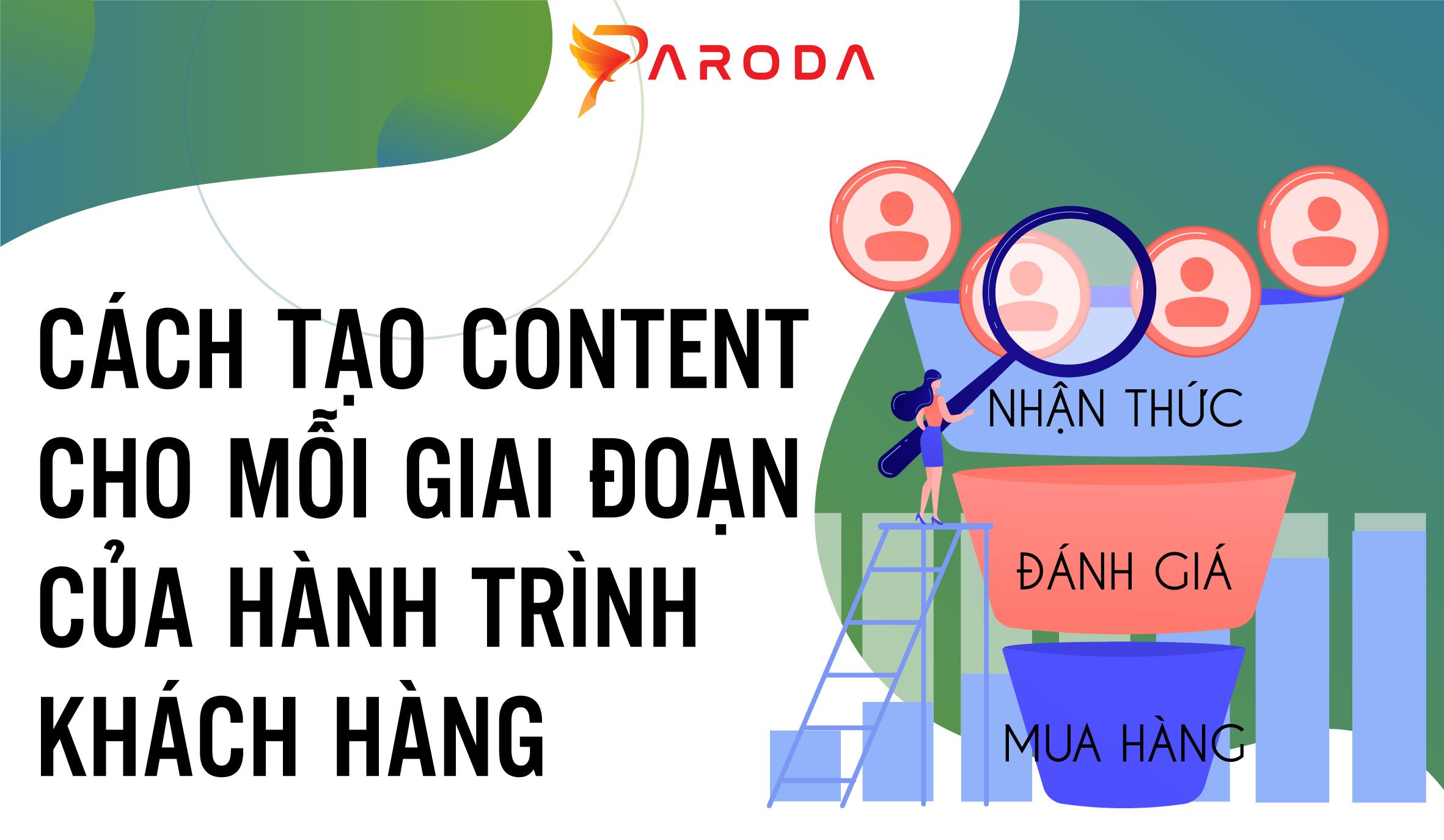 Cách làm Content cho mỗi giai đoạn